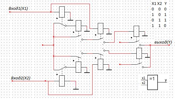 «Сложение по модулю два»